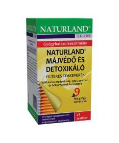 NATURLAND MAJVEDO,DETOX. TEA FILT. 25X Naturland Emésztési problémák 1,281.54 Dió patika online gyógyszertár internetes gyógy...