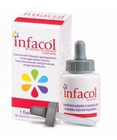 INFACOL BELSOLEGES SZUSZPENZIO 1X50 ML  Babakellékek 2,326.55 Dió patika online gyógyszertár internetes gyógyszerrendelés Bud...